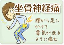 腰から足にかけて電気が足るように痛む坐骨神経痛
